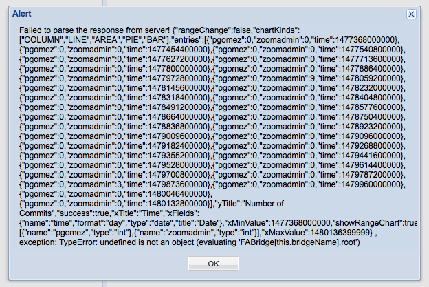 WebAbmin Commit Error